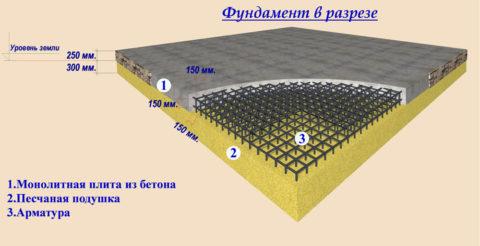 Железобетонная плита для строительства гаража