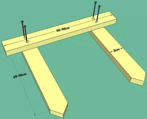 Обноски для разметки ленточного фундамента