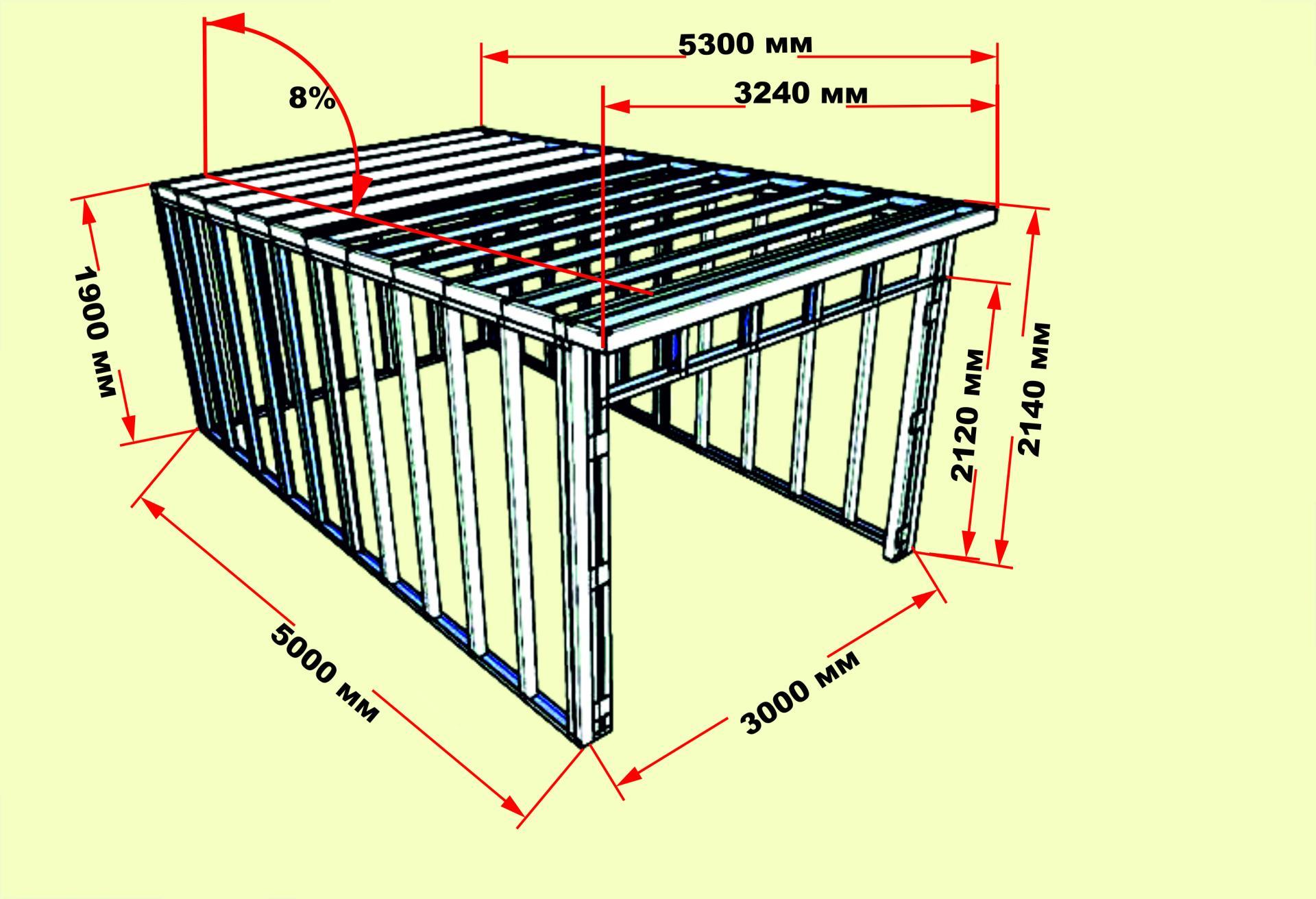 рассчитать постройку гаража