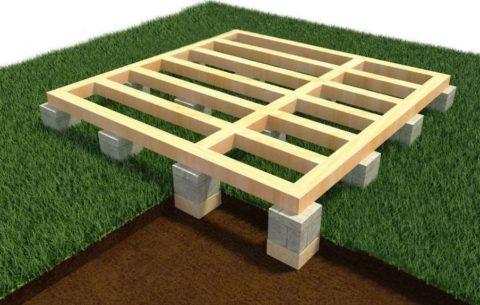 Столбчатый фундамент из блоков на песчаной подушке