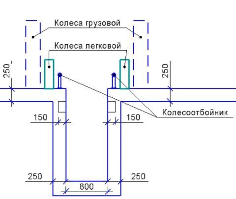 Шаг 1 - Схема ямы с размерами